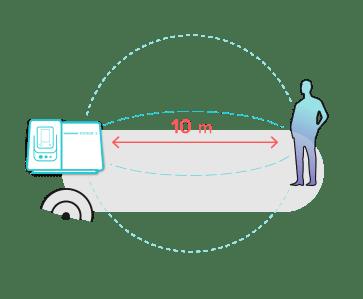 Direkte Drahtlosverbindung (10 m)