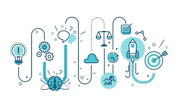 Design Thinking Methodik für das Design der neuen Zentrale