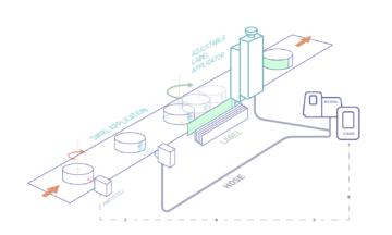 grafico-v-label-meler