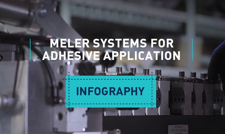 MELER SYSTEMS FOR ADHESIVE APPLICATION