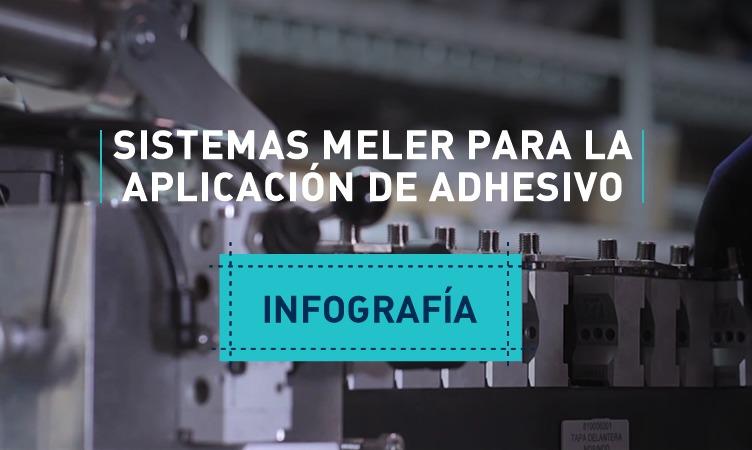 Sistemas Meler para la aplicación de adhesivo