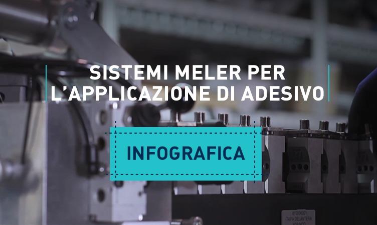 Sistemi Meler per l'applicazione di adesivo